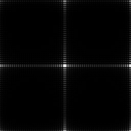 Fourier transform of 256x256 pixel image